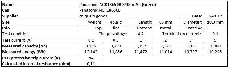 Panasonic%20NCR18650B%203400mAh%20(Green)-info
