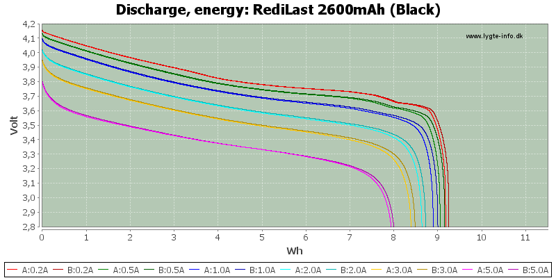 RediLast%202600mAh%20(Black)-Energy