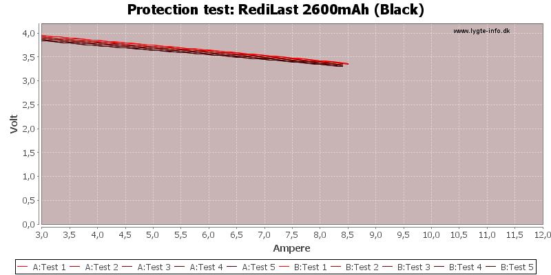 RediLast%202600mAh%20(Black)-TripCurrent