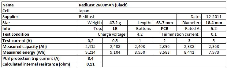 RediLast%202600mAh%20(Black)-info