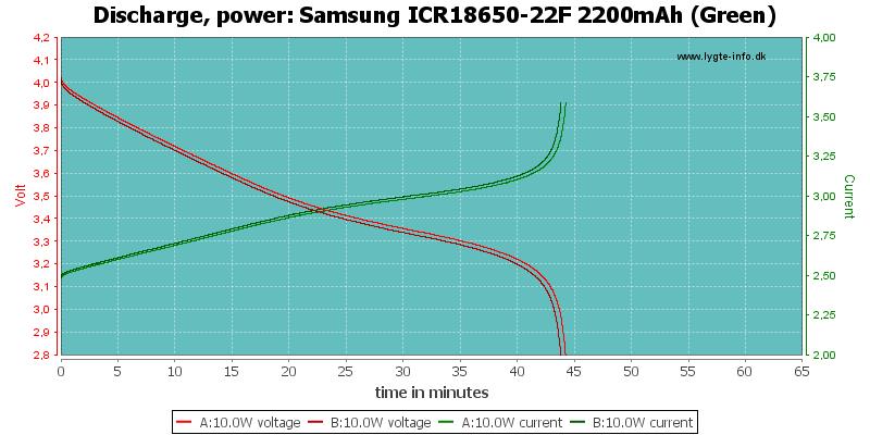 Samsung%20ICR18650-22F%202200mAh%20(Green)-PowerLoadTime