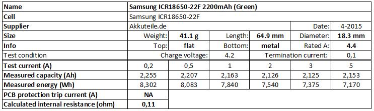 Samsung%20ICR18650-22F%202200mAh%20(Green)-info