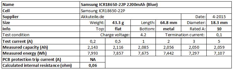 Samsung%20ICR18650-22P%202200mAh%20(Blue)-info