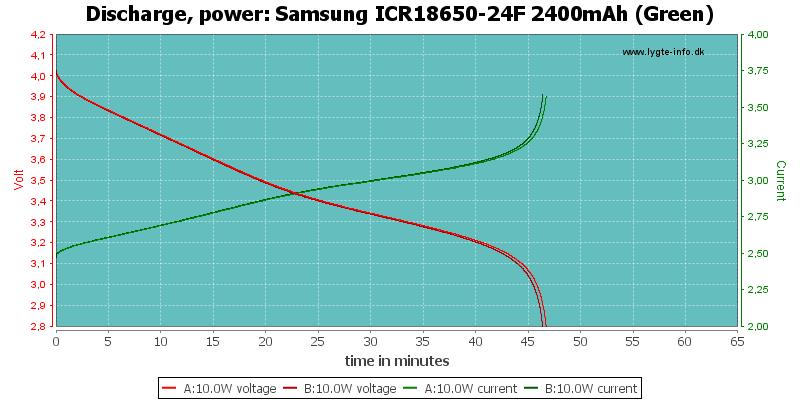 Samsung%20ICR18650-24F%202400mAh%20(Green)-PowerLoadTime