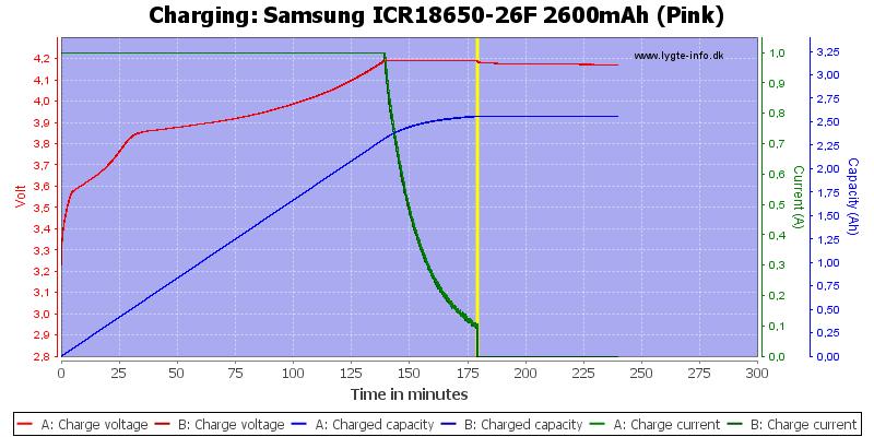 Samsung%20ICR18650-26F%202600mAh%20%28Pink%29-Charge