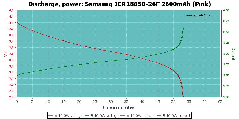 Samsung%20ICR18650-26F%202600mAh%20%28Pink%29-PowerLoadTime