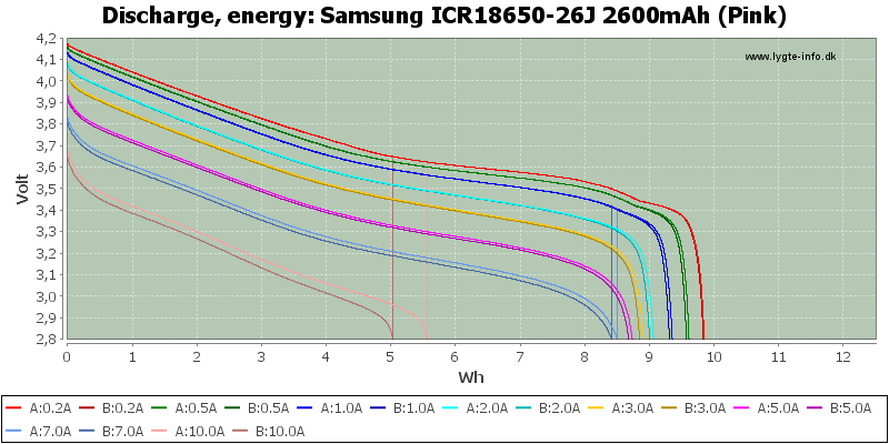 Samsung%20ICR18650-26J%202600mAh%20(Pink)-Energy