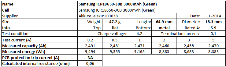 Samsung%20ICR18650-30B%203000mAh%20(Green)-info