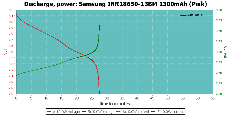 Samsung%20INR18650-13BM%201300mAh%20(Pink)-PowerLoadTime