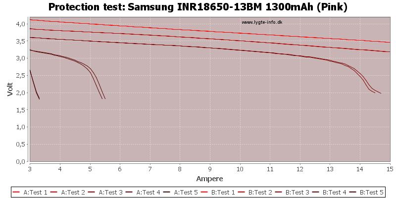 Samsung%20INR18650-13BM%201300mAh%20(Pink)-TripCurrent