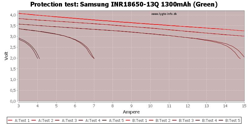 Samsung%20INR18650-13Q%201300mAh%20(Green)-TripCurrent