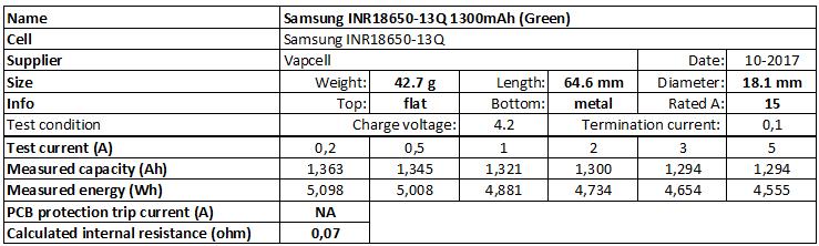 Samsung%20INR18650-13Q%201300mAh%20(Green)-info