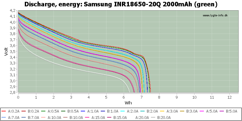 Samsung%20INR18650-20Q%202000mAh%20(green)-Energy