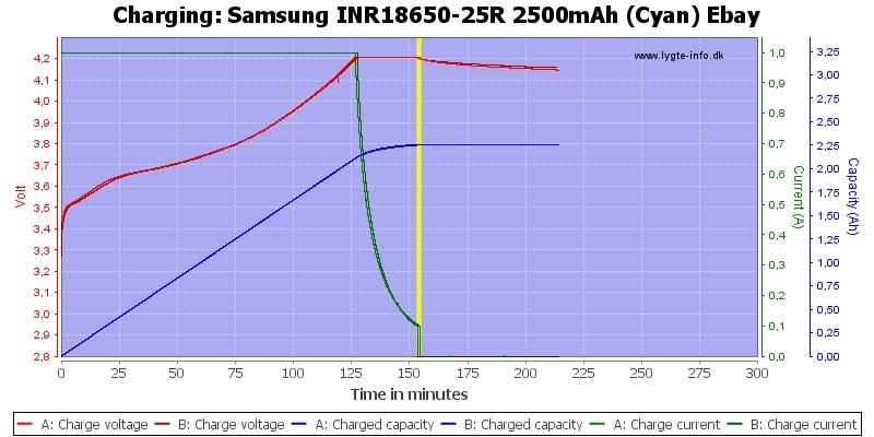 Samsung%20INR18650-25R%202500mAh%20(Cyan)%20Ebay-Charge