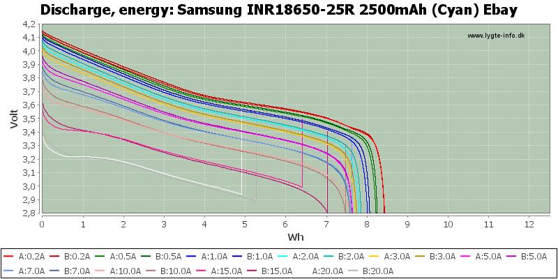 Samsung%20INR18650-25R%202500mAh%20(Cyan)%20Ebay-Energy