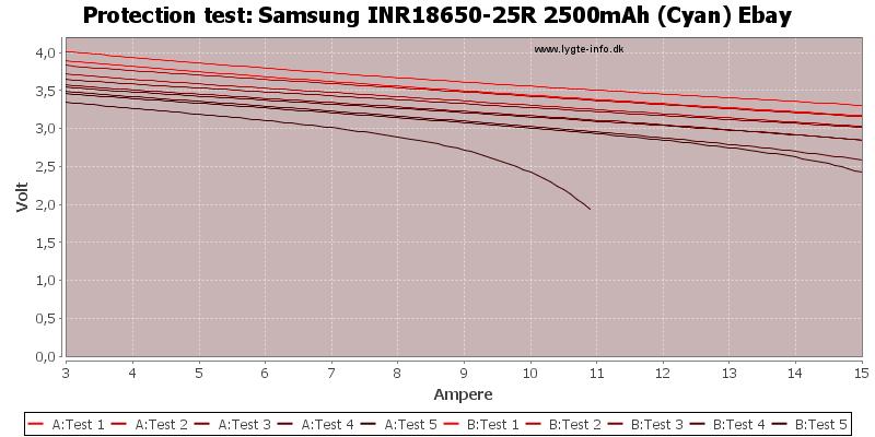 Samsung%20INR18650-25R%202500mAh%20(Cyan)%20Ebay-TripCurrent