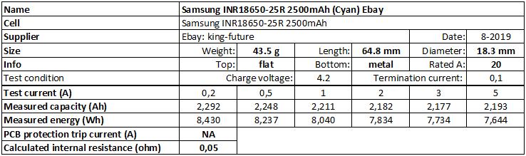 Samsung%20INR18650-25R%202500mAh%20(Cyan)%20Ebay-info