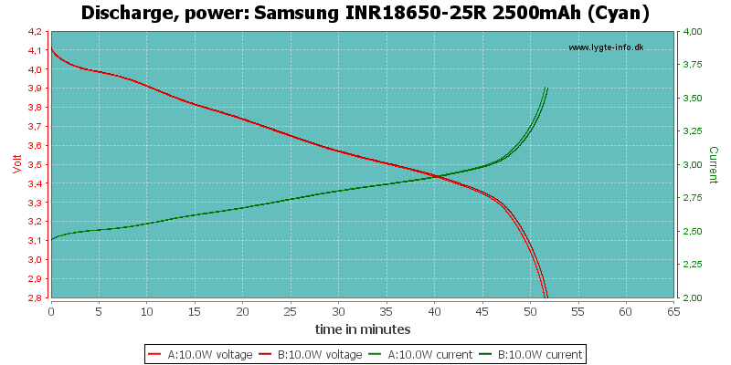 Samsung%20INR18650-25R%202500mAh%20(Cyan)-PowerLoadTime