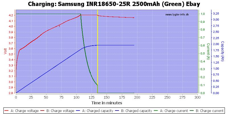 Samsung%20INR18650-25R%202500mAh%20(Green)%20Ebay-Charge