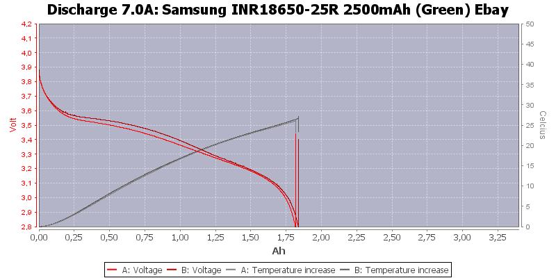 Samsung%20INR18650-25R%202500mAh%20(Green)%20Ebay-Temp-7.0