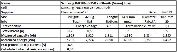 Samsung%20INR18650-25R%202500mAh%20(Green)%20Ebay-info