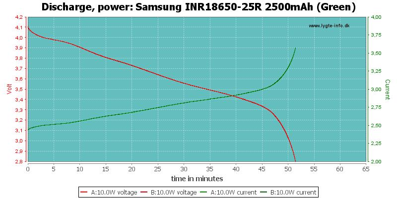 Samsung%20INR18650-25R%202500mAh%20(Green)-PowerLoadTime