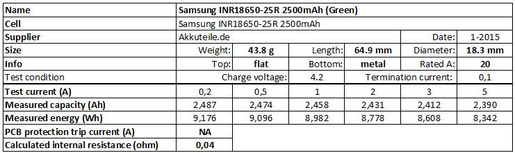 Samsung%20INR18650-25R%202500mAh%20(Green)-info