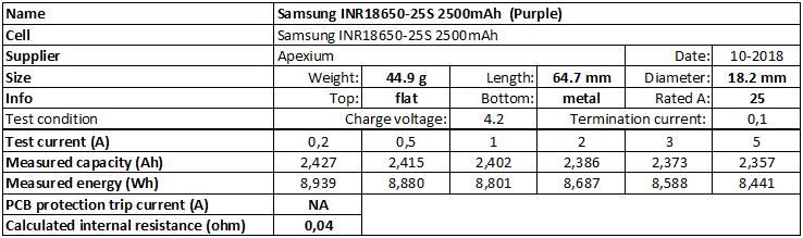 Samsung%20INR18650-25S%202500mAh%20(Purple)-info