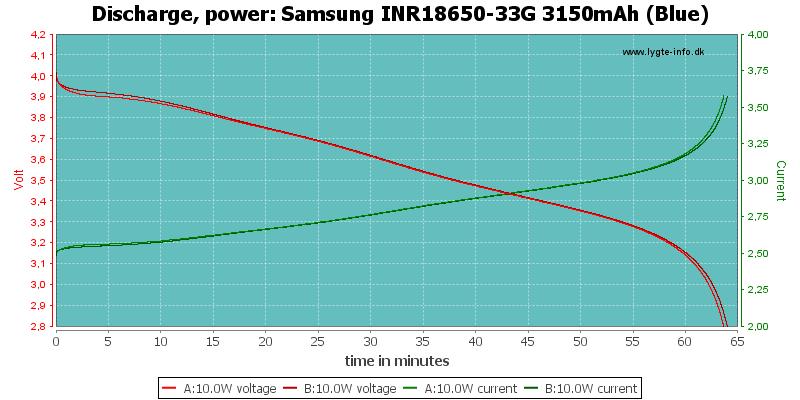 Samsung%20INR18650-33G%203150mAh%20(Blue)-PowerLoadTime