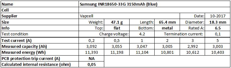 Samsung%20INR18650-33G%203150mAh%20(Blue)-info