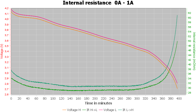 Discharge-Samsunf-3500-35E-2-pulse-1.0%2010%2010-IR