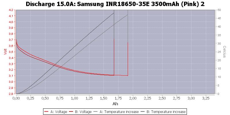Samsung%20INR18650-35E%203500mAh%20(Pink)%202-Temp-15.0