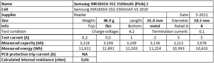 Samsung%20INR18650-35E%203500mAh%20(Pink)%202-info
