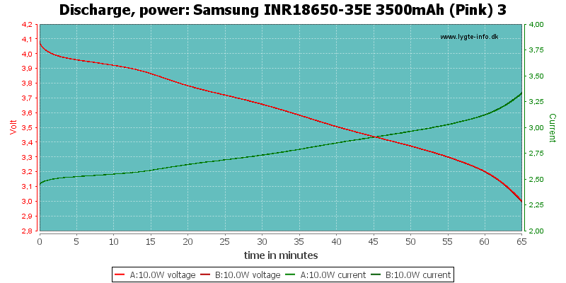 Samsung%20INR18650-35E%203500mAh%20(Pink)%203-PowerLoadTime