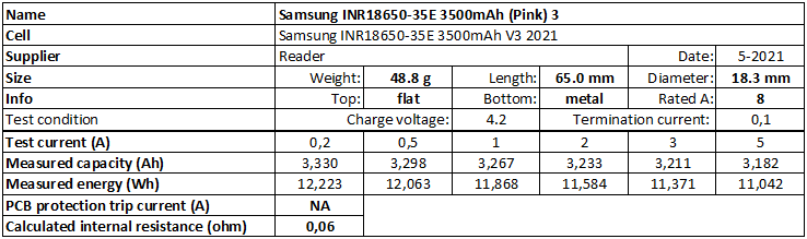 Samsung%20INR18650-35E%203500mAh%20(Pink)%203-info