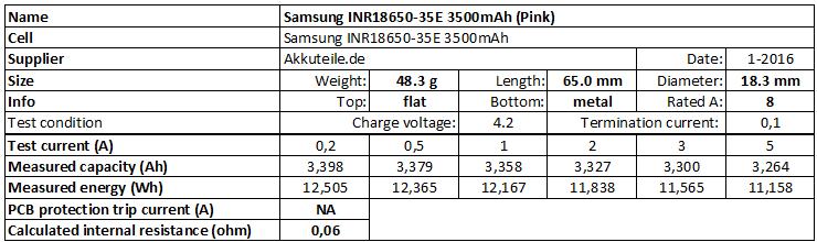 Samsung%20INR18650-35E%203500mAh%20(Pink)-info