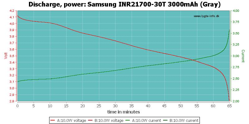 Samsung%20INR21700-30T%203000mAh%20(Gray)-PowerLoadTime