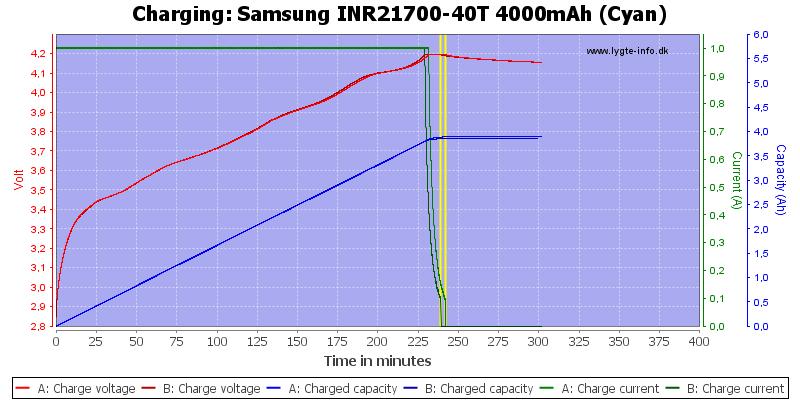 Resultado de imagen de samsung 40t