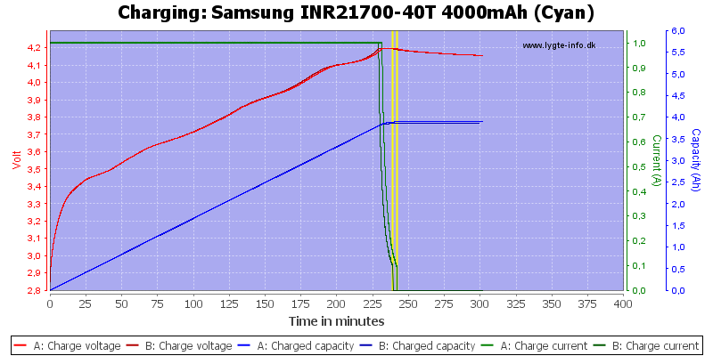 Samsung%20INR21700-40T%204000mAh%20(Cyan)-Charge