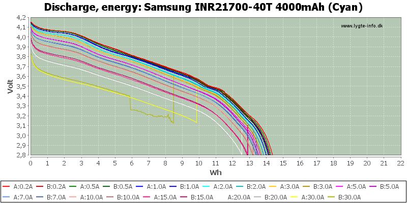 Samsung%20INR21700-40T%204000mAh%20(Cyan)-Energy