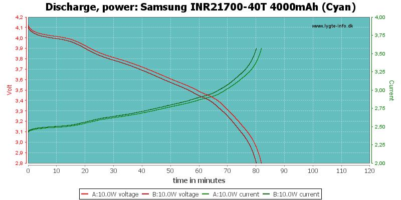 Samsung%20INR21700-40T%204000mAh%20(Cyan)-PowerLoadTime