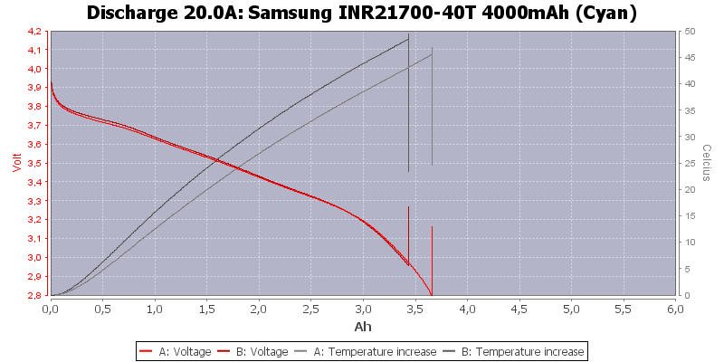 Samsung%20INR21700-40T%204000mAh%20(Cyan)-Temp-20.0