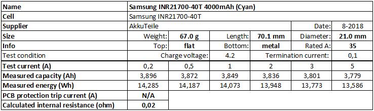 Samsung%20INR21700-40T%204000mAh%20(Cyan)-info