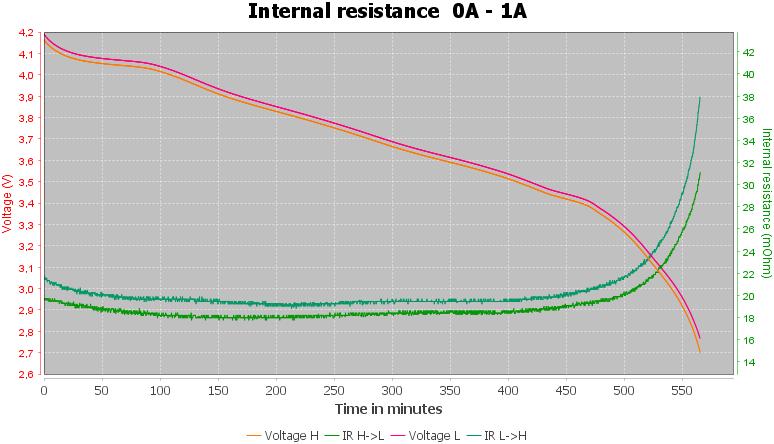 DischargeSamsung%20INR21700-48X%204800mAh%20%28Gray%29-pulse-1.0%2010%2010-IR