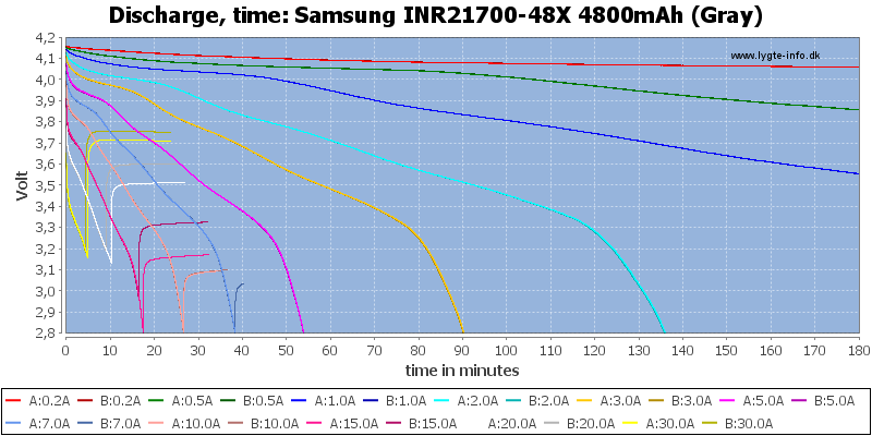 Samsung%20INR21700-48X%204800mAh%20(Gray)-CapacityTime