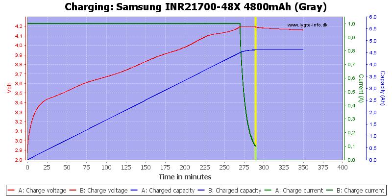 Samsung%20INR21700-48X%204800mAh%20(Gray)-Charge
