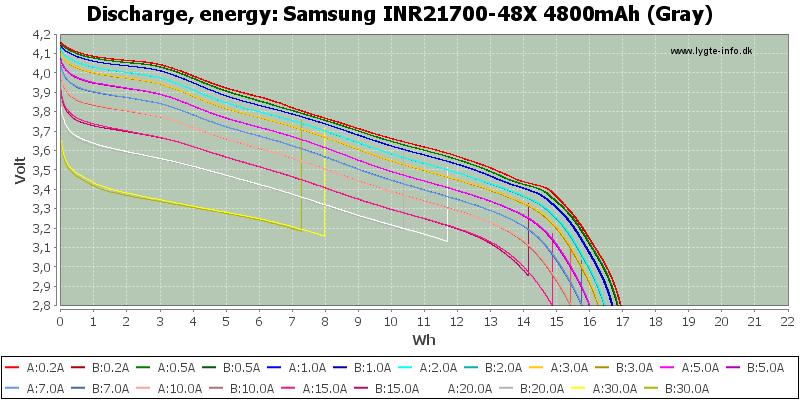 Samsung%20INR21700-48X%204800mAh%20(Gray)-Energy