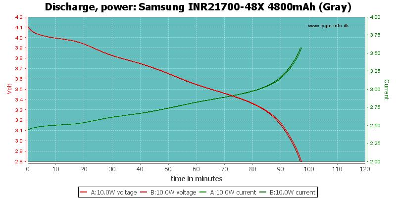 Samsung%20INR21700-48X%204800mAh%20(Gray)-PowerLoadTime