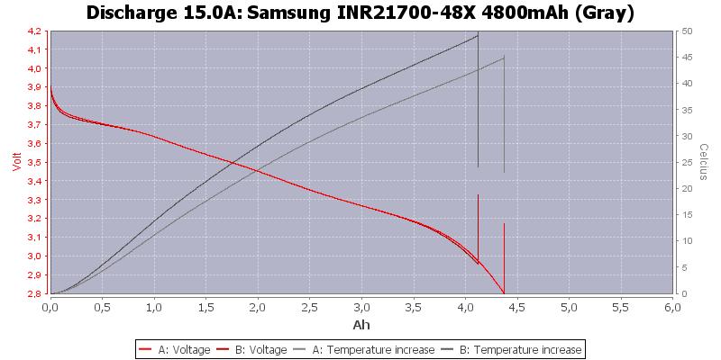 Samsung%20INR21700-48X%204800mAh%20(Gray)-Temp-15.0