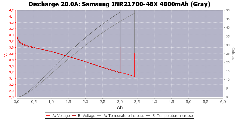 Samsung%20INR21700-48X%204800mAh%20(Gray)-Temp-20.0